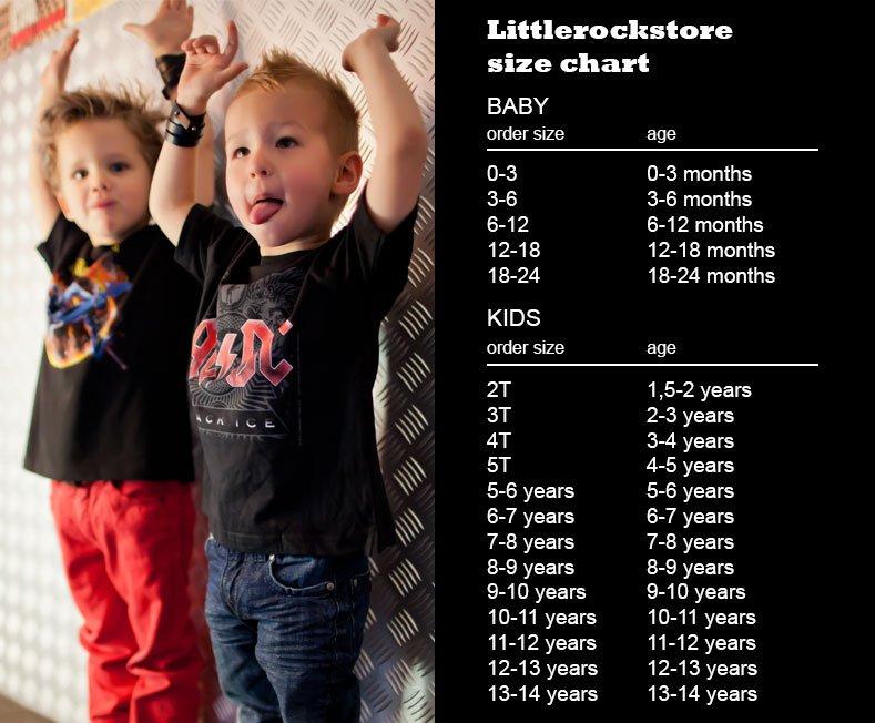 Size charts us